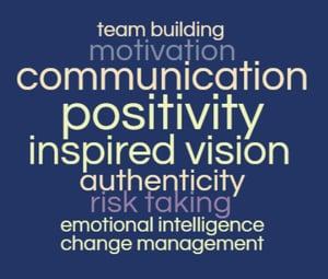 Leadership_wordle