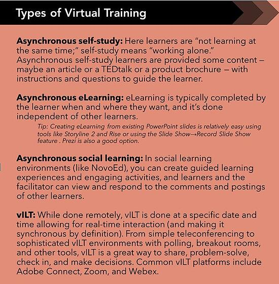 Types_of_Virtual_Learning_20200818